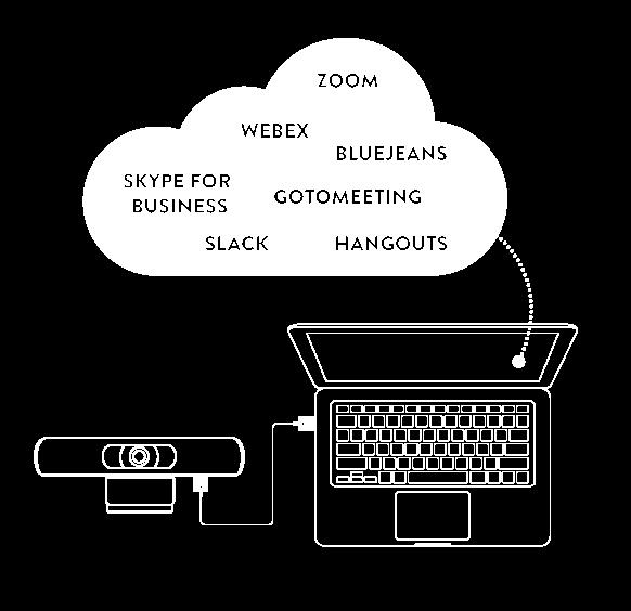 Konftel Cam20 会議ソフトウェア
